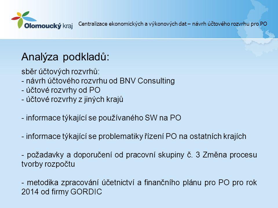 Centralizace ekonomických a výkonových dat – návrh účtového rozvrhu pro PO Analýza podkladů: sběr účtových rozvrhů: - návrh účtového rozvrhu od BNV Consulting - účtové rozvrhy od PO - účtové rozvrhy z jiných krajů - informace týkající se používaného SW na PO - informace týkající se problematiky řízení PO na ostatních krajích - požadavky a doporučení od pracovní skupiny č.