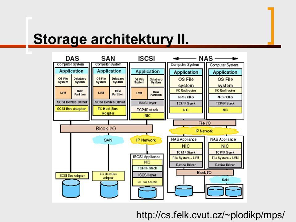 iSCSI http://cs.felk.cvut.cz/~plodikp/mps/ Výhody: Použití stávajících síťových rozvodů (TCP/IP) Jednotná technologie Cena Blokový přistup k datům Překlenutí velké vzdálenosti Využívá zkušeností z TCP/IP a SCSI
