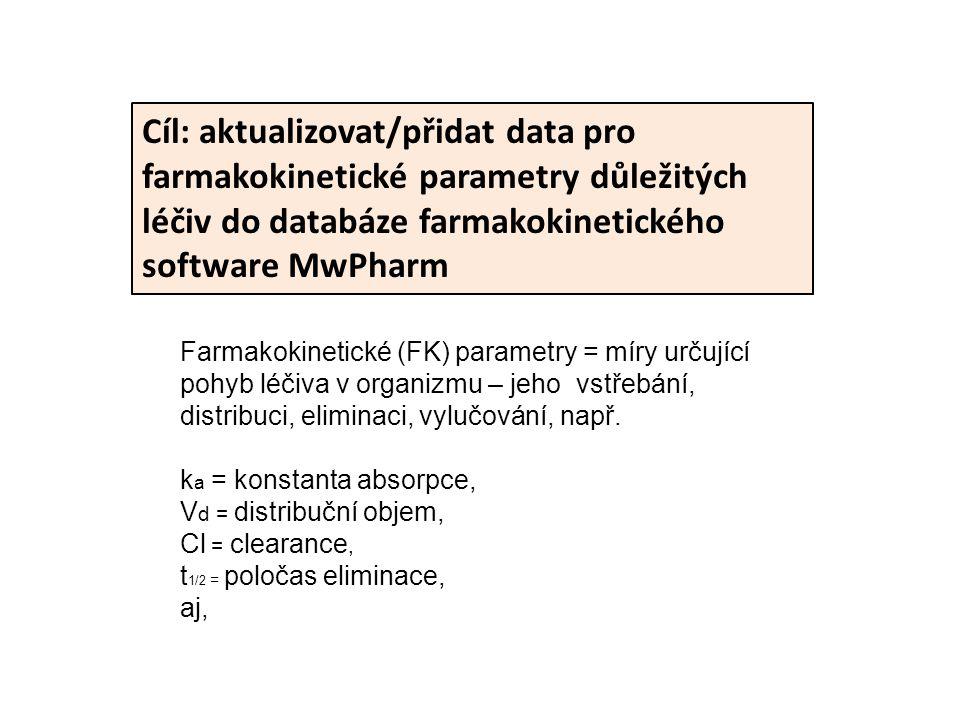 Cíl: aktualizovat/přidat data pro farmakokinetické parametry důležitých léčiv do databáze farmakokinetického software MwPharm Farmakokinetické (FK) parametry = míry určující pohyb léčiva v organizmu – jeho vstřebání, distribuci, eliminaci, vylučování, např.