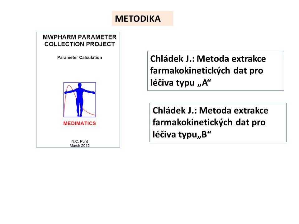 """METODIKA Chládek J.: Metoda extrakce farmakokinetických dat pro léčiva typu """"A Chládek J.: Metoda extrakce farmakokinetických dat pro léčiva typu""""B"""