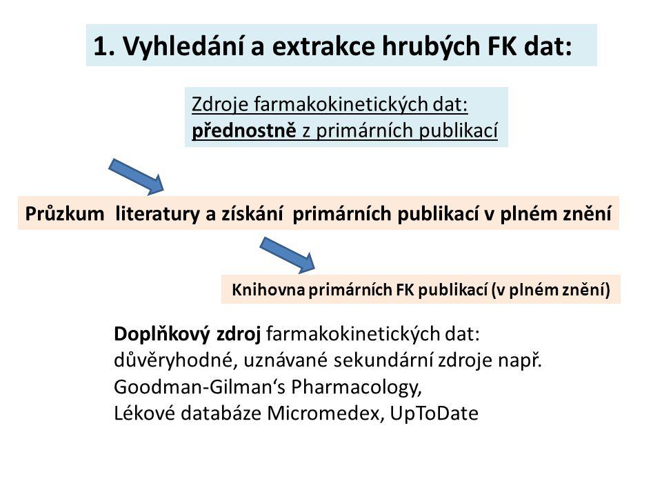 Zdroje farmakokinetických dat: přednostně z primárních publikací Doplňkový zdroj farmakokinetických dat: důvěryhodné, uznávané sekundární zdroje např.