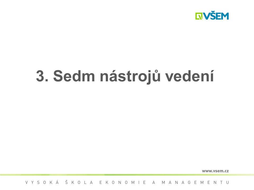 3. Sedm nástrojů vedení