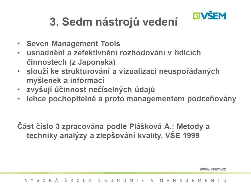 3. Sedm nástrojů vedení Seven Management Tools usnadnění a zefektivnění rozhodování v řídicích činnostech (z Japonska) slouží ke strukturování a vizua