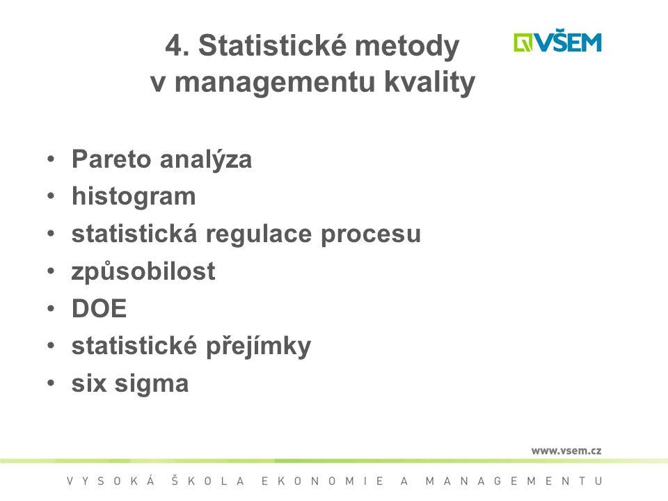 Pareto analýza histogram statistická regulace procesu způsobilost DOE statistické přejímky six sigma