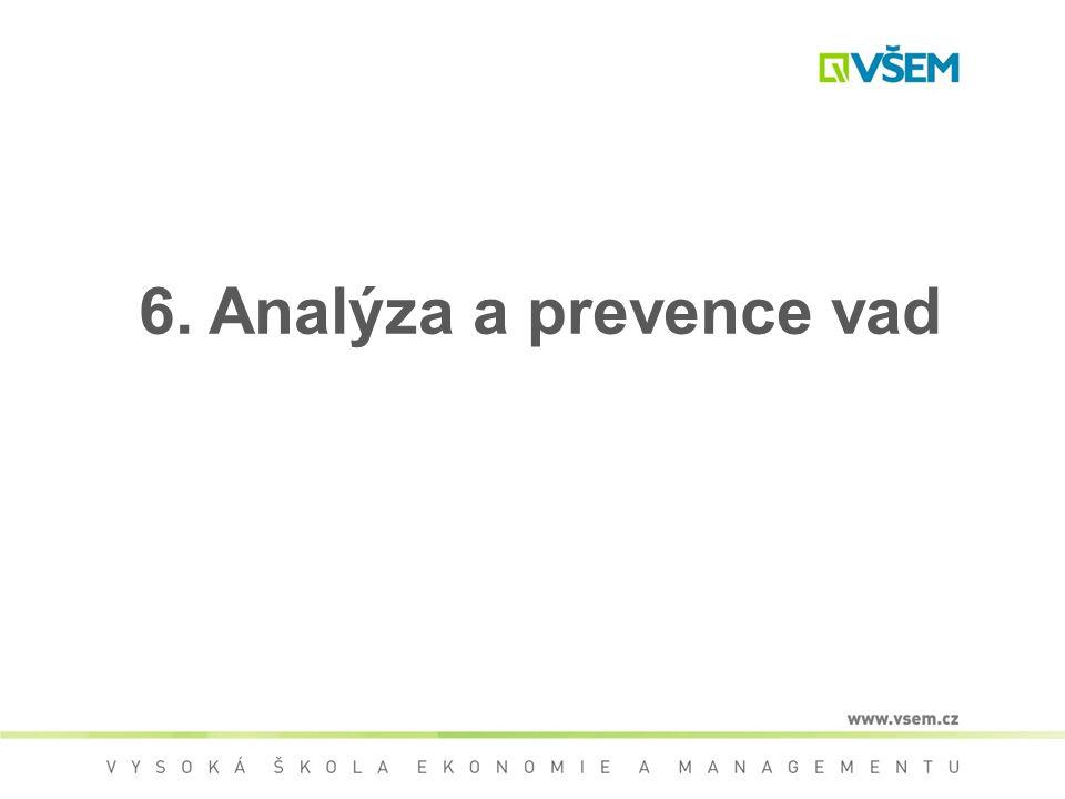 6. Analýza a prevence vad