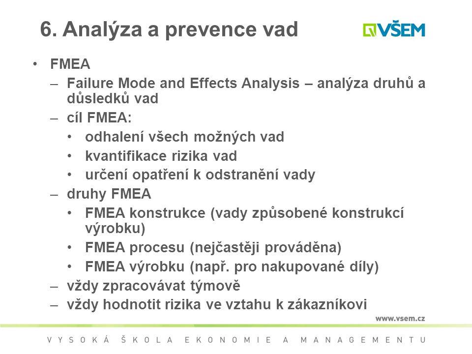 6. Analýza a prevence vad FMEA –Failure Mode and Effects Analysis – analýza druhů a důsledků vad –cíl FMEA: odhalení všech možných vad kvantifikace ri