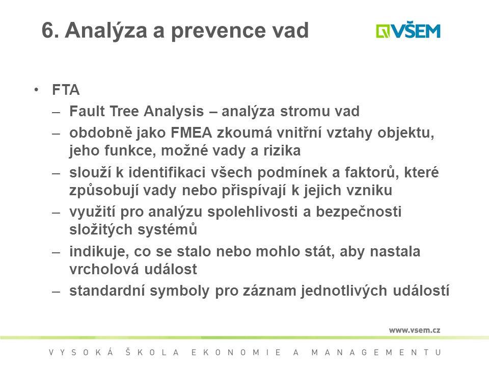 6. Analýza a prevence vad FTA –Fault Tree Analysis – analýza stromu vad –obdobně jako FMEA zkoumá vnitřní vztahy objektu, jeho funkce, možné vady a ri