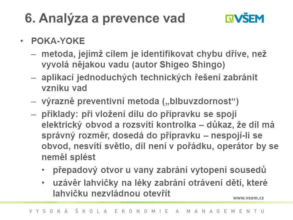 6. Analýza a prevence vad POKA-YOKE –metoda, jejímž cílem je identifikovat chybu dříve, než vyvolá nějakou vadu (autor Shigeo Shingo) –aplikací jednod