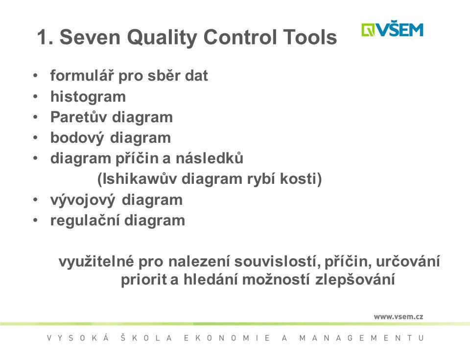 1. Seven Quality Control Tools formulář pro sběr dat histogram Paretův diagram bodový diagram diagram příčin a následků (Ishikawův diagram rybí kosti)