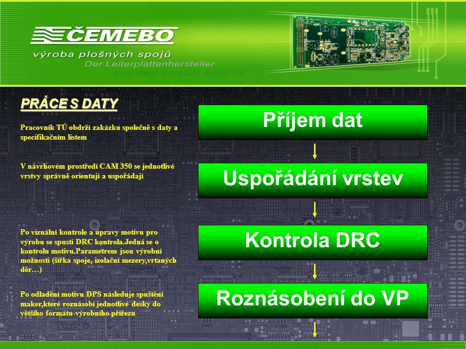 PRÁCE S DATY Příjem dat Uspořádání vrstev Kontrola DRC Roznásobení do VP Pracovník TÚ obdrží zakázku společně s daty a specifikačním listem V návrhovém prostředí CAM 350 se jednotlivé vrstvy správně orientují a uspořádají Po vizuální kontrole a úpravy motivu pro výrobu se spustí DRC kontrola.Jedná se o kontrolu motivu.Parametrem jsou výrobní možnosti (šířka spoje, izolační mezery,vrtaných děr…) Po odladění motivu DPS následuje spuštění maker,které roznásobí jednotlivé desky do většího formátu-výrobního přířezu V návrhovém prostředí CAM 350 se jednotlivé vrstvy správně orientují a uspořádají