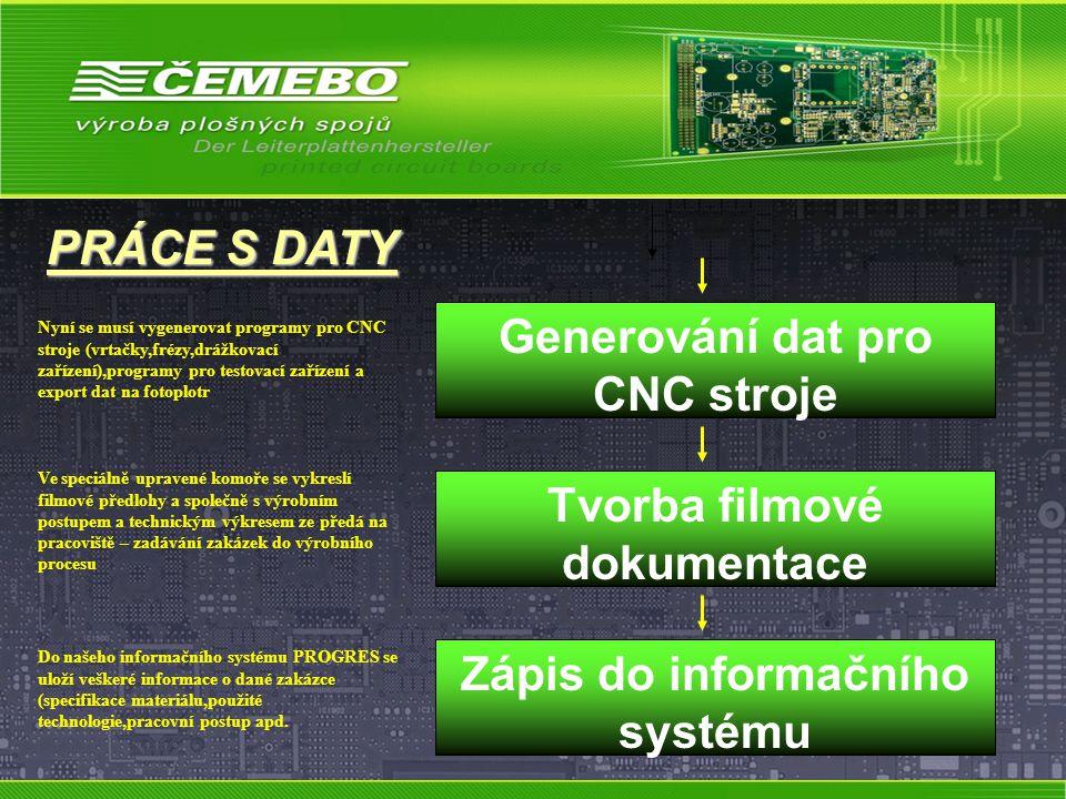 PRÁCE S DATY Generování dat pro CNC stroje Tvorba filmové dokumentace Zápis do informačního systému Nyní se musí vygenerovat programy pro CNC stroje (