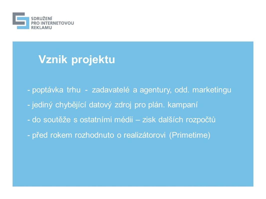 Vznik projektu - poptávka trhu - zadavatelé a agentury, odd. marketingu - jediný chybějící datový zdroj pro plán. kampaní - do soutěže s ostatními méd