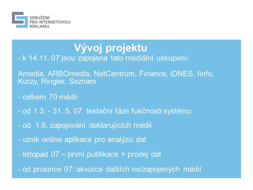 Vývoj projektu - k 14.11. 07 jsou zapojena tato mediální uskupení: Amedia, ARBOmedia, NetCentrum, Finance, iDNES, Iinfo, Kurzy, Ringier, Seznam - celk