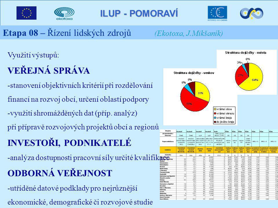 ILUP - POMORAVÍ Etapa 08 – Řízení lidských zdrojů (Ekotoxa, J.Mikšaník) Využití výstupů: VEŘEJNÁ SPRÁVA -stanovení objektivních kritérií při rozdělování financí na rozvoj obcí, určení oblastí podpory -využití shromážděných dat (příp.