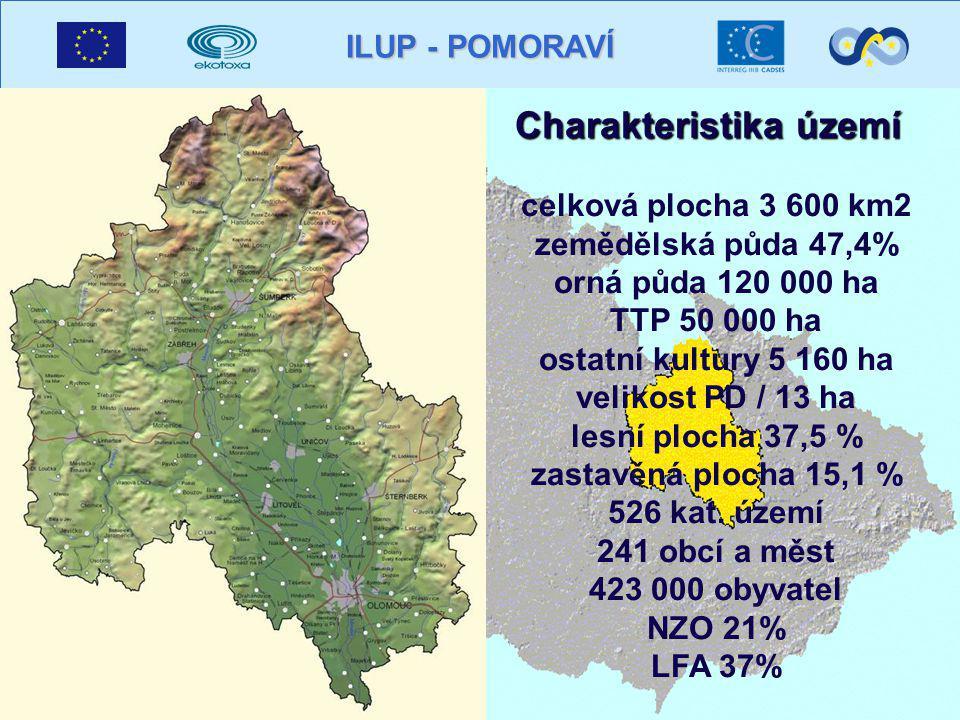 ILUP - POMORAVÍ celková plocha 3 600 km2 zemědělská půda 47,4% orná půda 120 000 ha TTP 50 000 ha ostatní kultury 5 160 ha velikost PD / 13 ha lesní plocha 37,5 % zastavěná plocha 15,1 % 526 kat.