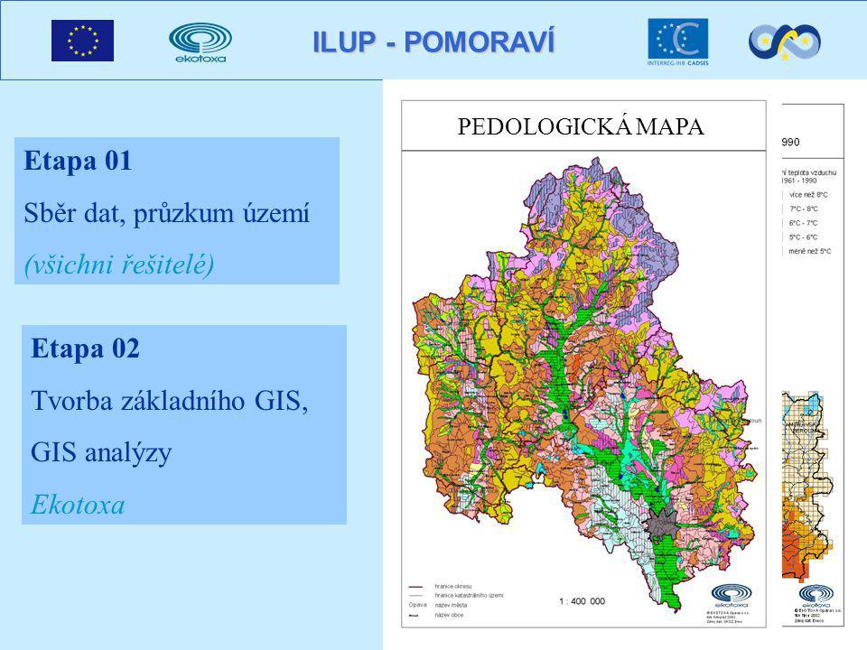 ILUP - POMORAVÍ Etapa 01 Sběr dat, průzkum území (všichni řešitelé) Etapa 02 Tvorba základního GIS, GIS analýzy Ekotoxa PEDOLOGICKÁ MAPA