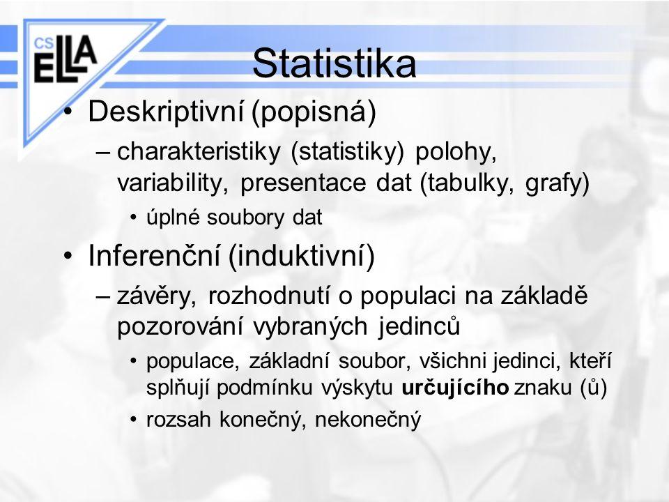 Statistika Deskriptivní (popisná) –charakteristiky (statistiky) polohy, variability, presentace dat (tabulky, grafy) úplné soubory dat Inferenční (ind