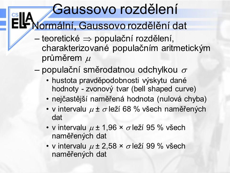 Gaussovo rozdělení Normální, Gaussovo rozdělění dat –teoretické  populační rozdělení, charakterizované populačním aritmetickým průměrem  –populační