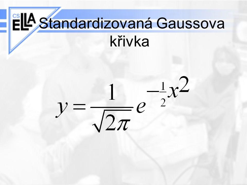 Standardizovaná Gaussova křivka