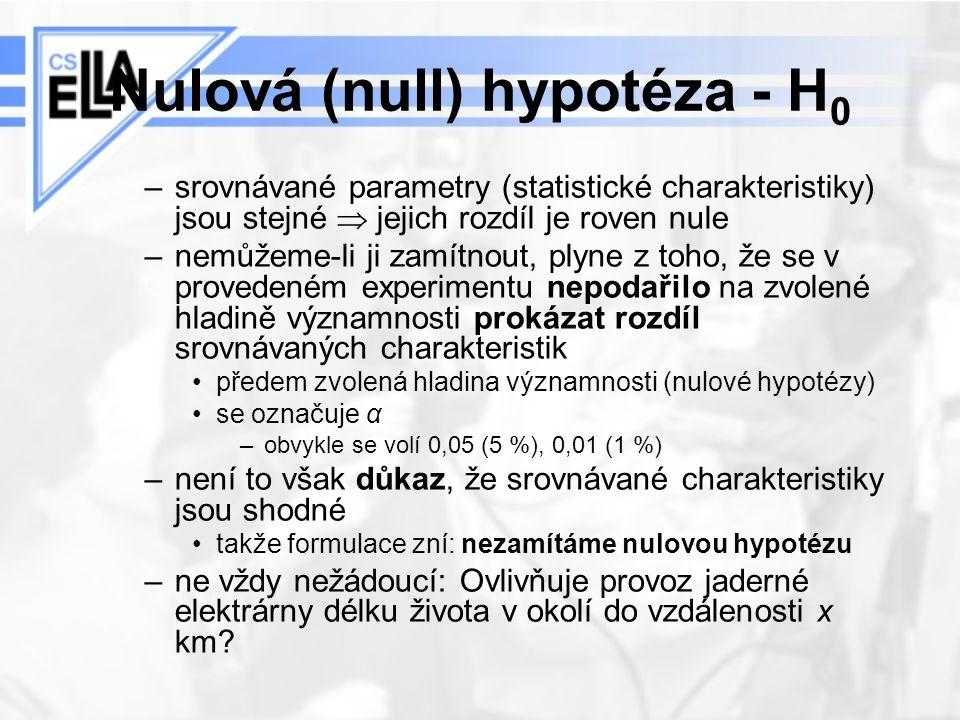 Nulová (null) hypotéza - H 0 –srovnávané parametry (statistické charakteristiky) jsou stejné  jejich rozdíl je roven nule –nemůžeme-li ji zamítnout,