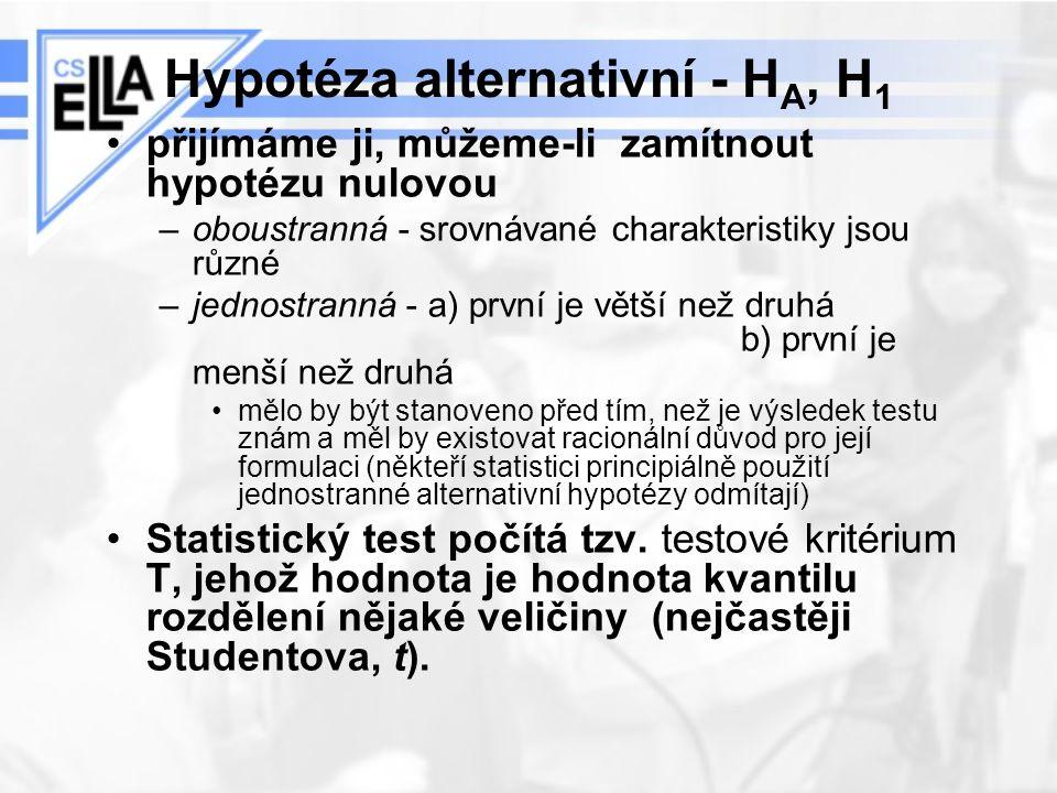 Hypotéza alternativní - H A, H 1 přijímáme ji, můžeme-li zamítnout hypotézu nulovou –oboustranná - srovnávané charakteristiky jsou různé –jednostranná