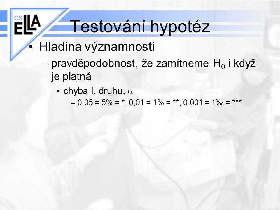 Testování hypotéz Hladina významnosti –pravděpodobnost, že zamítneme H 0 i když je platná chyba I. druhu,  –0,05 = 5% = *, 0,01 = 1% = **, 0,001 = 1‰