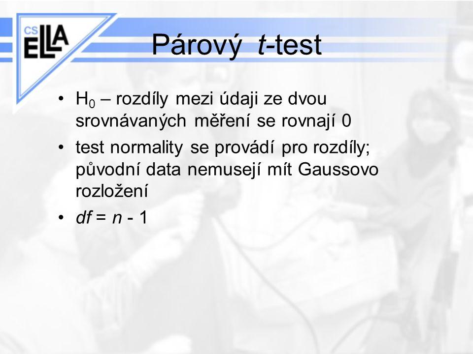 Párový t-test H 0 – rozdíly mezi údaji ze dvou srovnávaných měření se rovnají 0 test normality se provádí pro rozdíly; původní data nemusejí mít Gauss