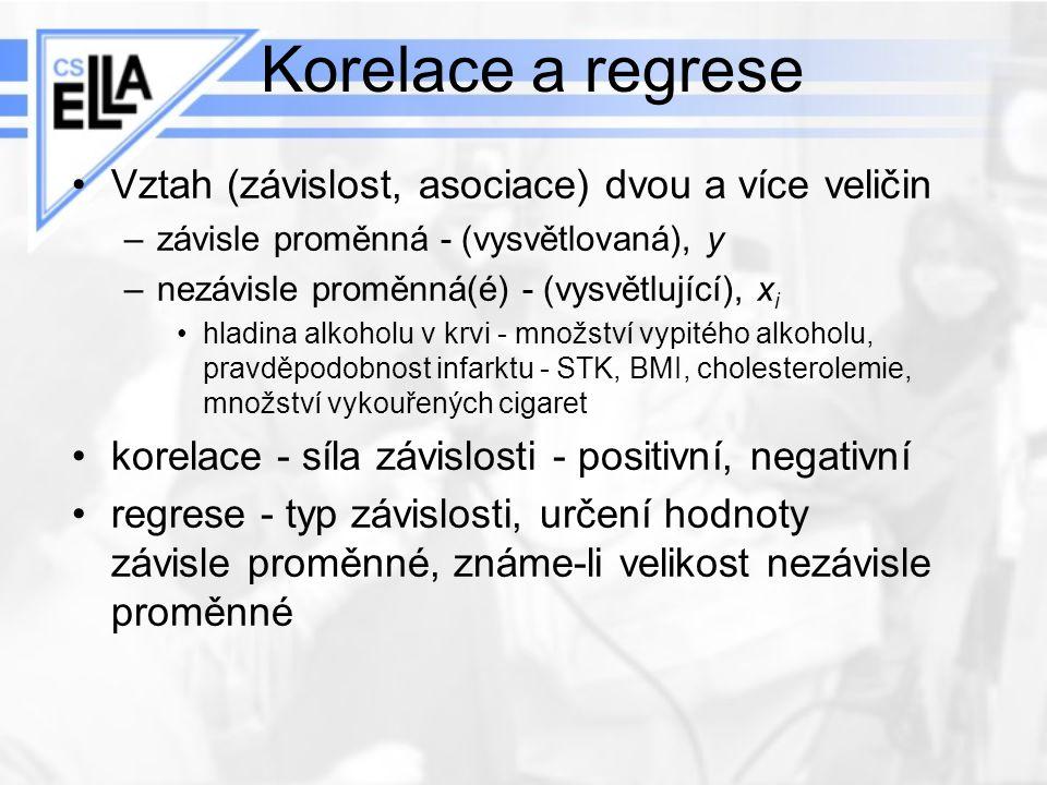 Korelace a regrese Vztah (závislost, asociace) dvou a více veličin –závisle proměnná - (vysvětlovaná), y –nezávisle proměnná(é) - (vysvětlující), x i
