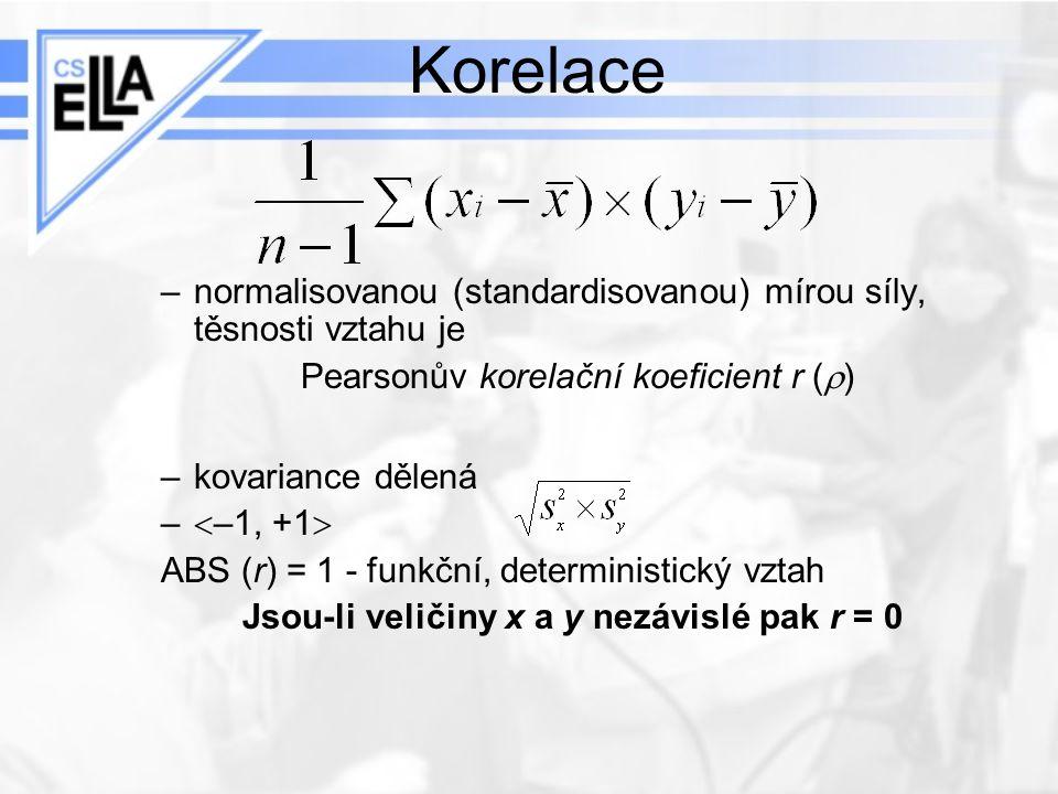 Korelace –normalisovanou (standardisovanou) mírou síly, těsnosti vztahu je Pearsonův korelační koeficient r (  ) –kovariance dělená –  –1, +1  ABS