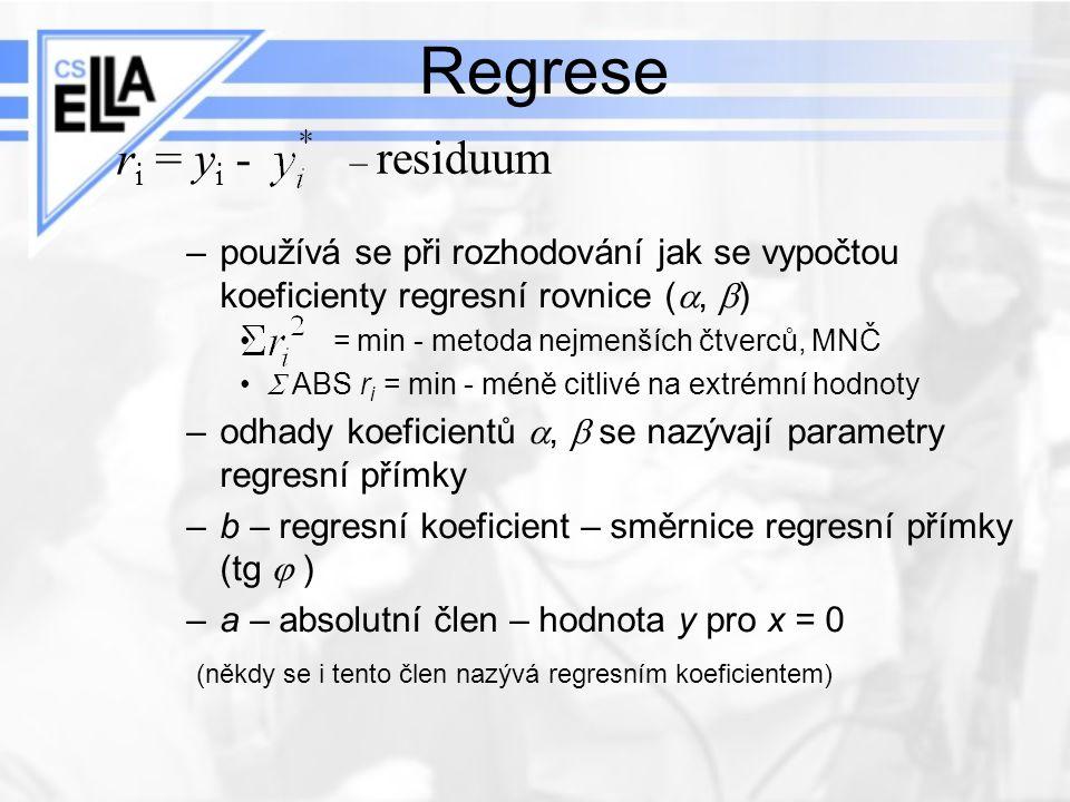 Regrese –používá se při rozhodování jak se vypočtou koeficienty regresní rovnice ( ,  ) = min - metoda nejmenších čtverců, MNČ  ABS r i = min - mén