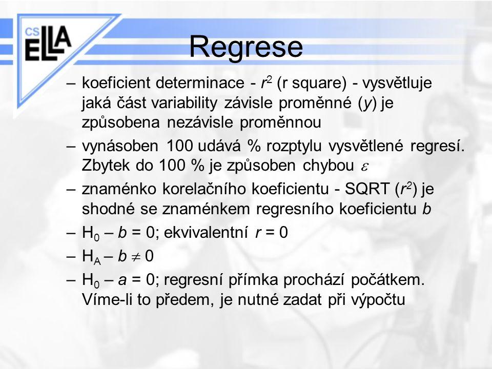 Regrese –koeficient determinace - r 2 (r square) - vysvětluje jaká část variability závisle proměnné (y) je způsobena nezávisle proměnnou –vynásoben 1