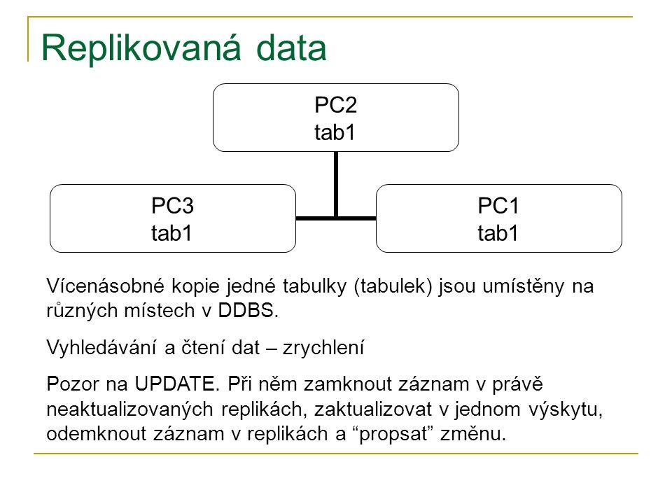 Replikovaná data PC2 tab1 PC3 tab1 PC1 tab1 Vícenásobné kopie jedné tabulky (tabulek) jsou umístěny na různých místech v DDBS.