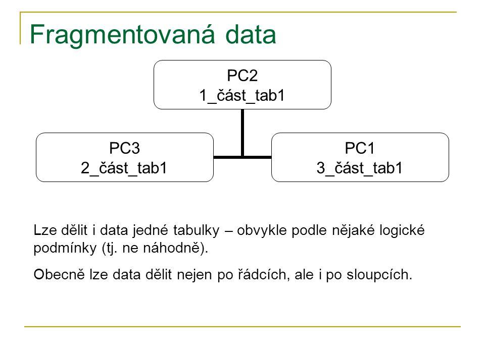 Fragmentovaná data PC2 1_část_tab1 PC3 2_část_tab1 PC1 3_část_tab1 Lze dělit i data jedné tabulky – obvykle podle nějaké logické podmínky (tj.