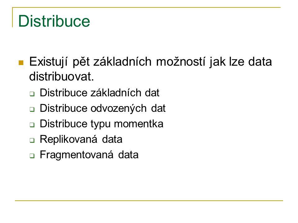 Distribuce Existují pět základních možností jak lze data distribuovat.