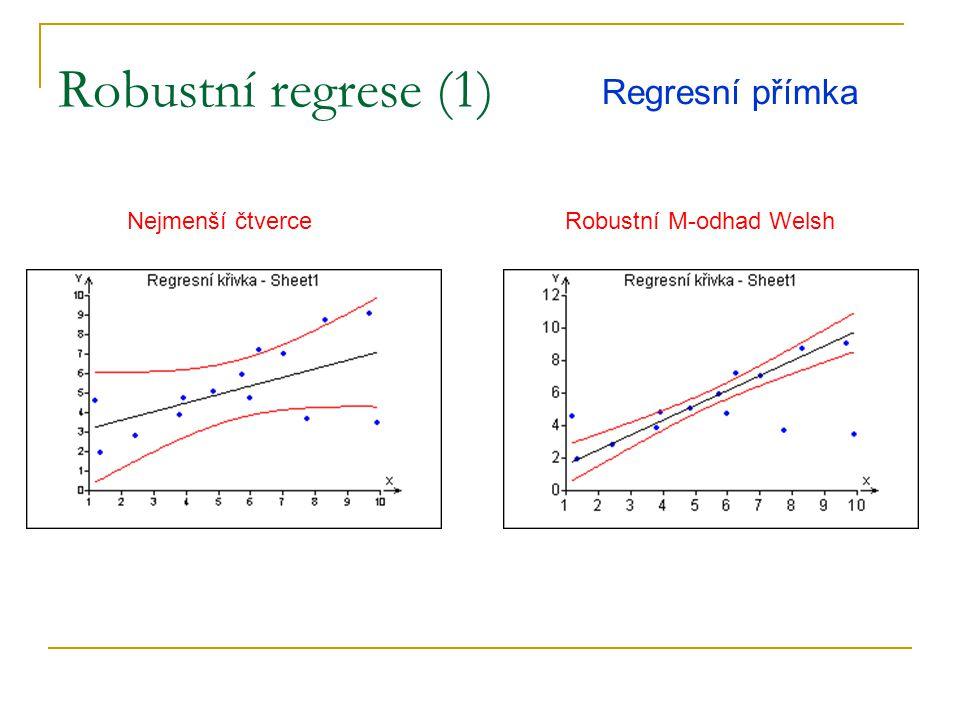 Robustní regrese (2) Regresní polynom Nejmenší čtverceRobustní BIR-odhad