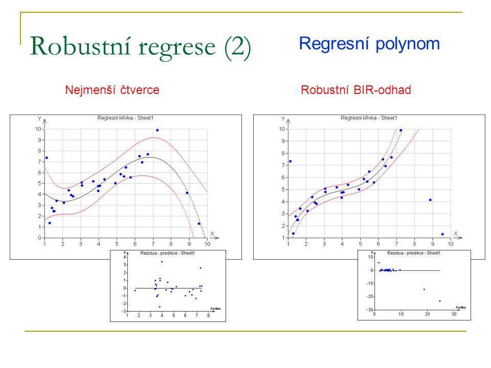 Robustní regrese (3) Predikce vlastnosti oceli Nejmenší čtverceRobustní M-odhad Welsh