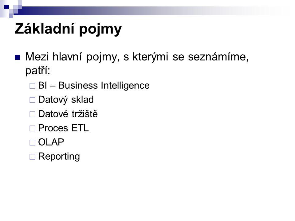 Základní pojmy Mezi hlavní pojmy, s kterými se seznámíme, patří:  BI – Business Intelligence  Datový sklad  Datové tržiště  Proces ETL  OLAP  Re