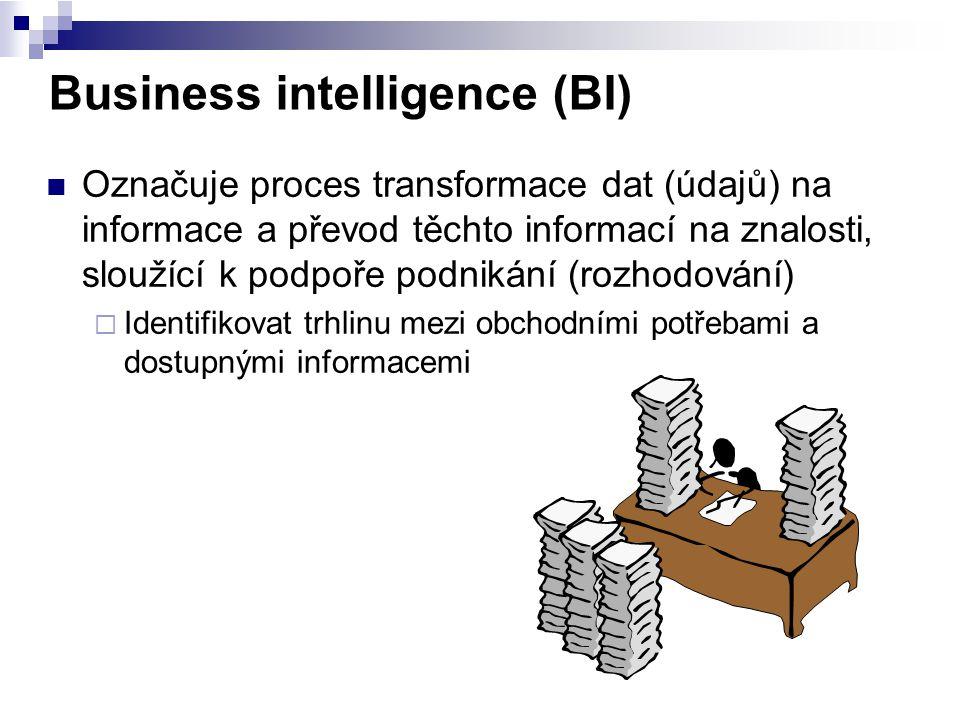 Business intelligence (BI) Označuje proces transformace dat (údajů) na informace a převod těchto informací na znalosti, sloužící k podpoře podnikání (