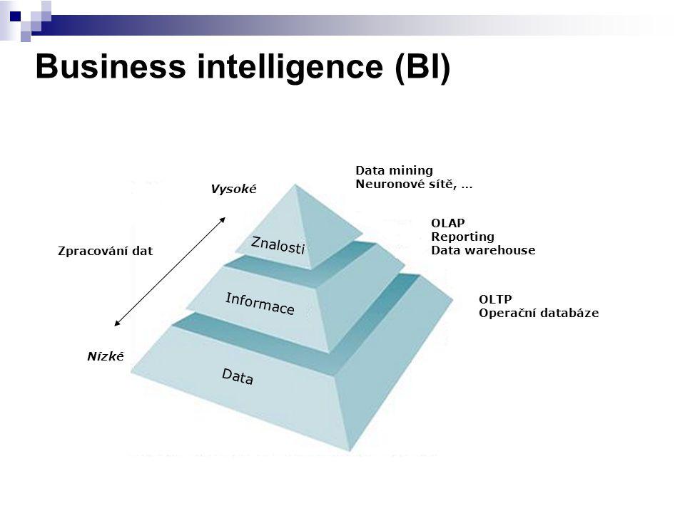 Business intelligence (BI) Data Informace Znalosti Zpracování dat Nízké Vysoké OLTP Operační databáze Data mining Neuronové sítě, … OLAP Reporting Dat