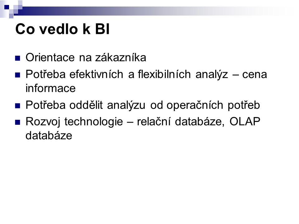 Co vedlo k BI Orientace na zákazníka Potřeba efektivních a flexibilních analýz – cena informace Potřeba oddělit analýzu od operačních potřeb Rozvoj te