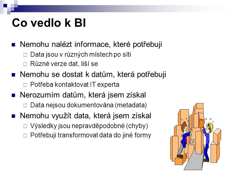 Co vedlo k BI Nemohu nalézt informace, které potřebuji  Data jsou v různých místech po síti  Různé verze dat, liší se Nemohu se dostat k datům, kter