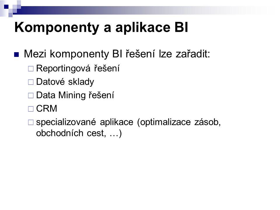 Komponenty a aplikace BI Mezi komponenty BI řešení lze zařadit:  Reportingová řešení  Datové sklady  Data Mining řešení  CRM  specializované apli