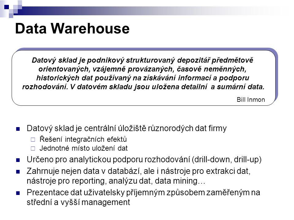Data Warehouse Datový sklad je podnikový strukturovaný depozitář předmětově orientovaných, vzájemně provázaných, časově neměnných, historických dat po