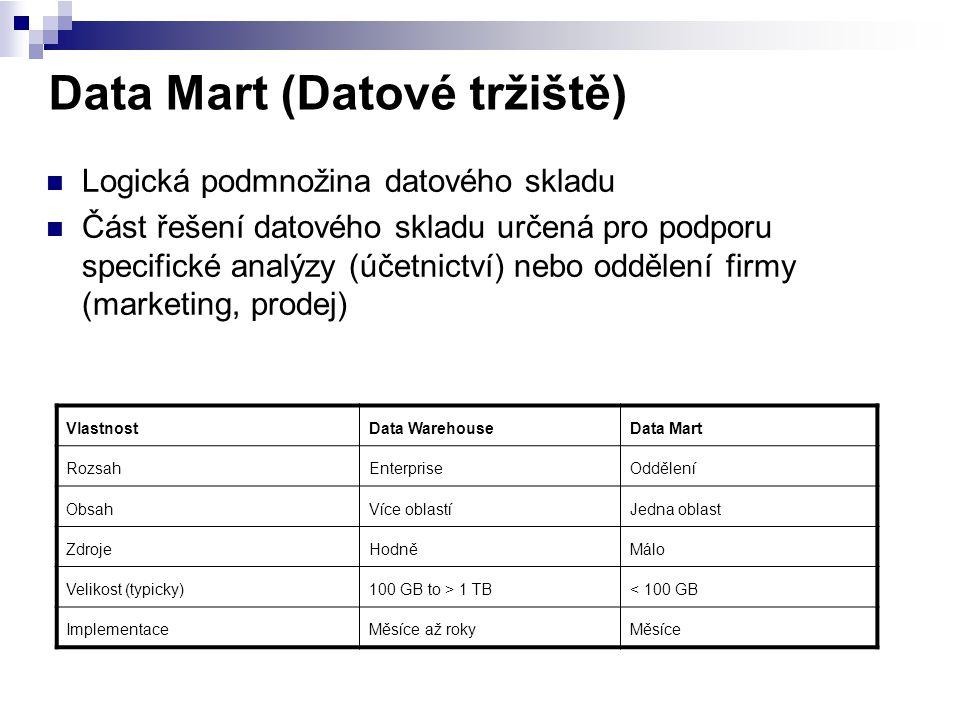 Data Mart (Datové tržiště) Logická podmnožina datového skladu Část řešení datového skladu určená pro podporu specifické analýzy (účetnictví) nebo oddě