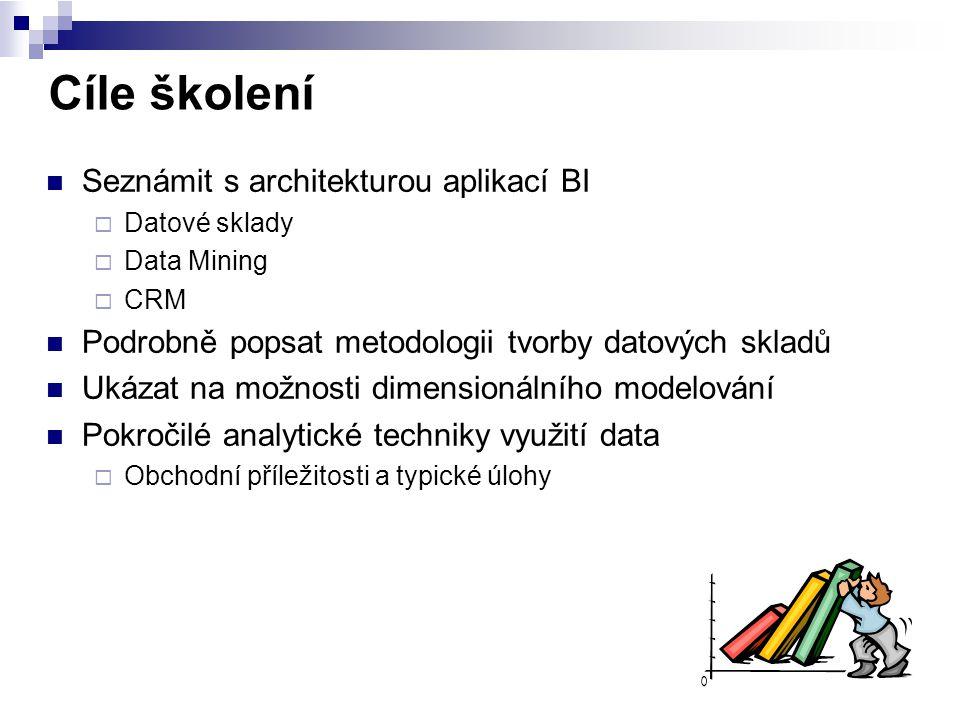 Cíle školení Seznámit s architekturou aplikací BI  Datové sklady  Data Mining  CRM Podrobně popsat metodologii tvorby datových skladů Ukázat na mož