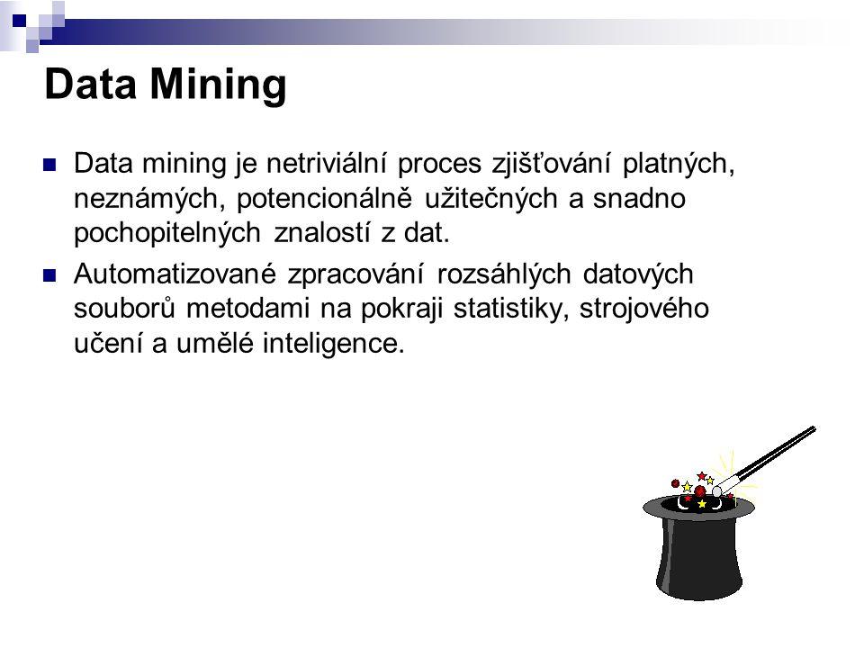 Data Mining Data mining je netriviální proces zjišťování platných, neznámých, potencionálně užitečných a snadno pochopitelných znalostí z dat. Automat