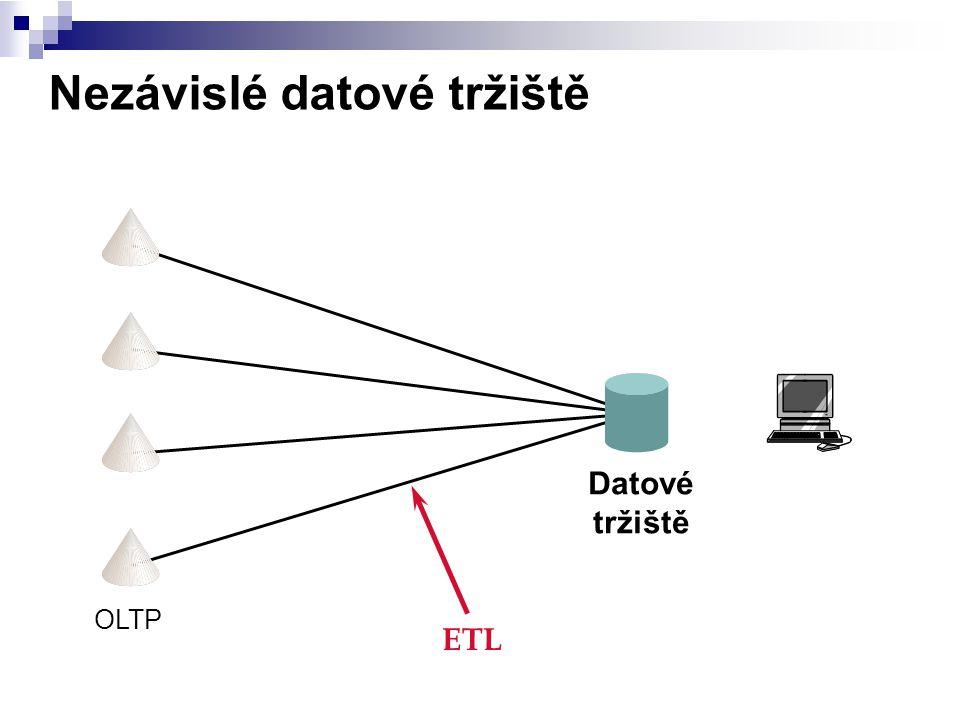 Nezávislé datové tržiště OLTP ETL Datové tržiště