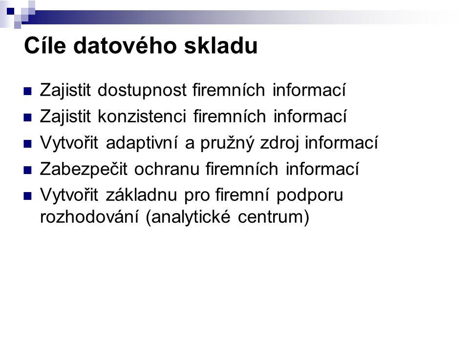 Cíle datového skladu Zajistit dostupnost firemních informací Zajistit konzistenci firemních informací Vytvořit adaptivní a pružný zdroj informací Zabe
