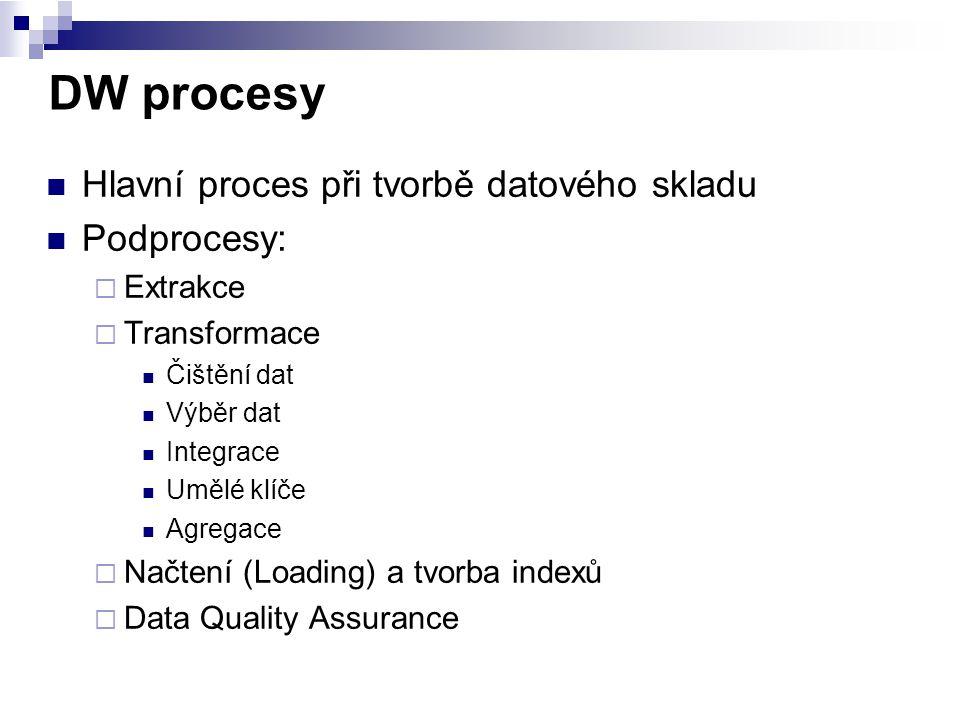 DW procesy Hlavní proces při tvorbě datového skladu Podprocesy:  Extrakce  Transformace Čištění dat Výběr dat Integrace Umělé klíče Agregace  Načte