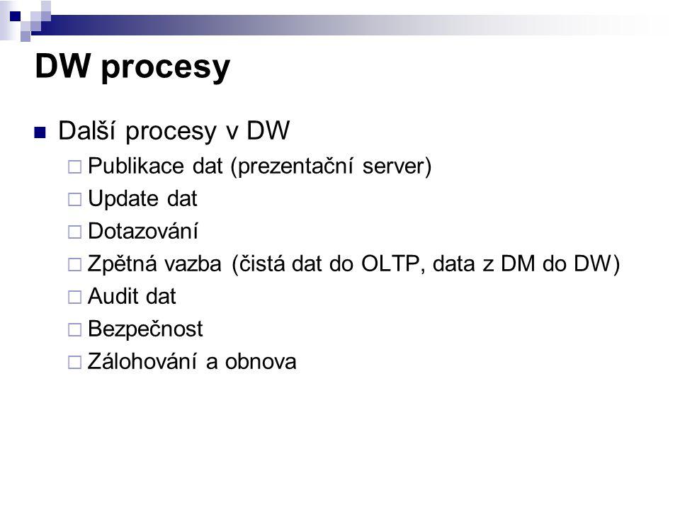 DW procesy Další procesy v DW  Publikace dat (prezentační server)  Update dat  Dotazování  Zpětná vazba (čistá dat do OLTP, data z DM do DW)  Aud